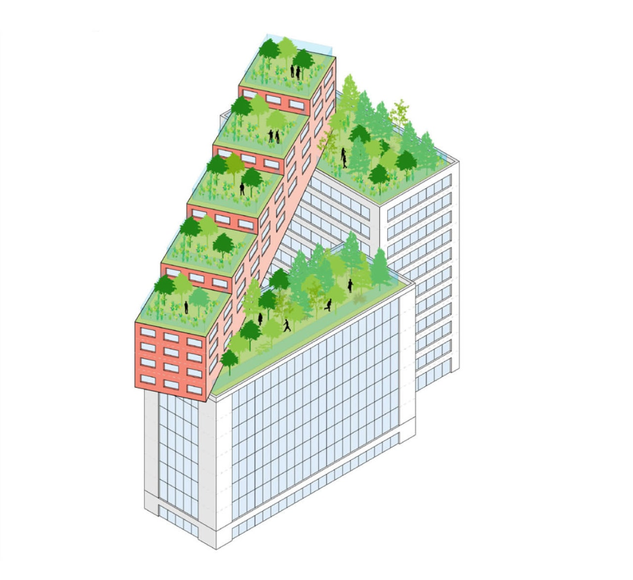 Terrace Building: The terrace building connects two buildings of different heights, which creates green terraces. The terrace building is ideal for living or working