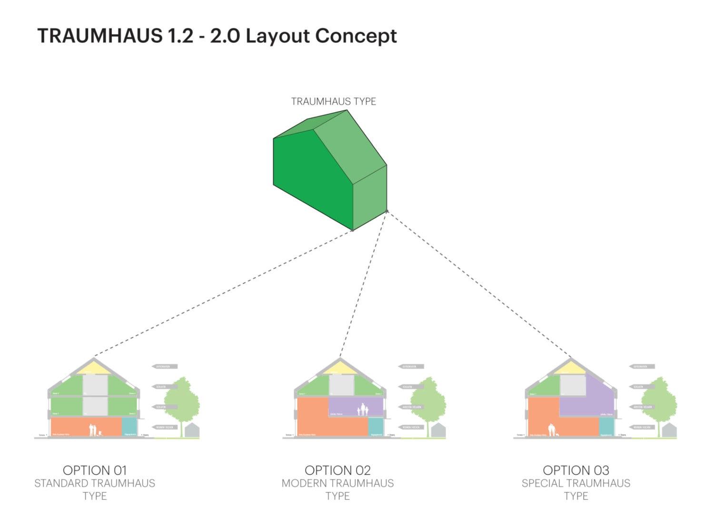 Residential Type Scheme