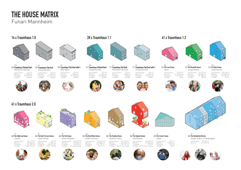 House Material Matrix